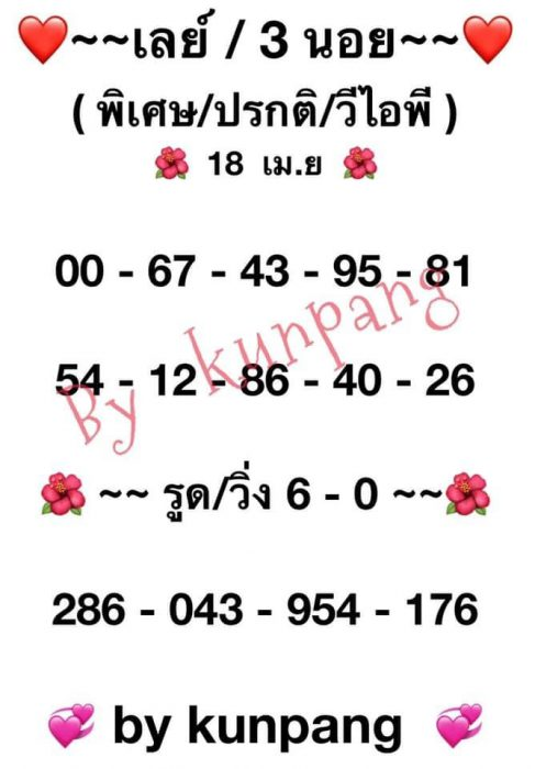 แนวทางหวยมาเลย์18-4-64-ruayvip1